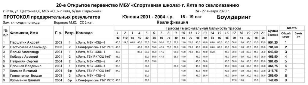 """Второй день Открытого первенства МБУ """"СШ"""" по скалолазанию, 26 января"""