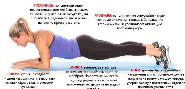 Планки для ежедневных тренировок