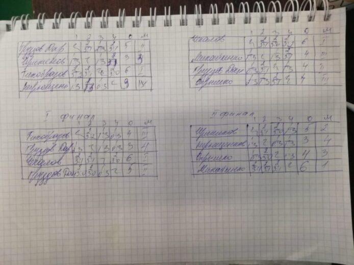 В Симферополе стратовал Командный чемпионат РК в высшей лиге по настольному теннису