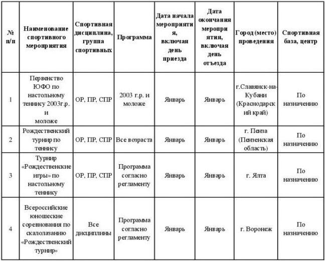 Календарный план спортивных мероприятий 2021